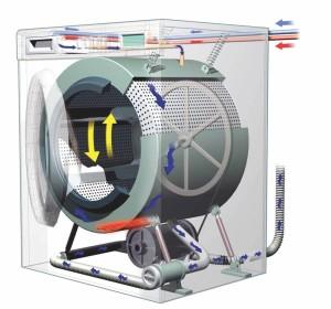 Болтается барабан в стиральной машине